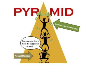 pyramid-sheme-business-ponzi